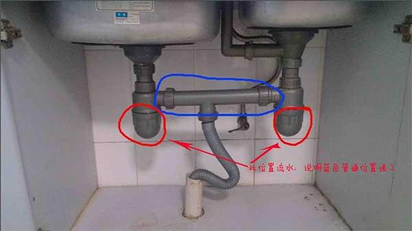 厨房下水道堵塞解决办法